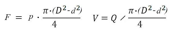 Формулы для расчета скорости и усилия гидроцилиндра с двухсторонним штоком