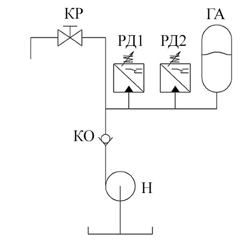 Схема насосно-аккумуляторной станции с реле давления