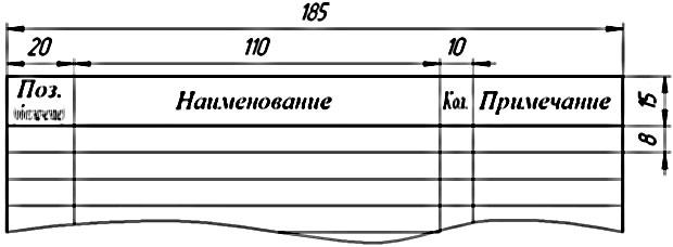 перечень элементов на