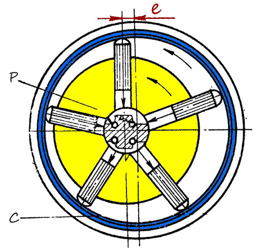 Схема радиально поршневого